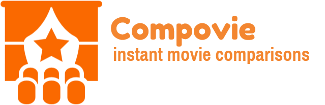 Compovie - Instant Movie Comparison